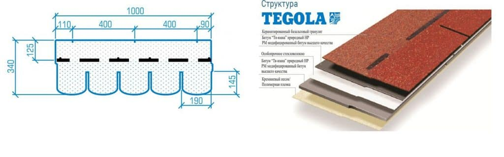 tegola-antic-tech-1024x319