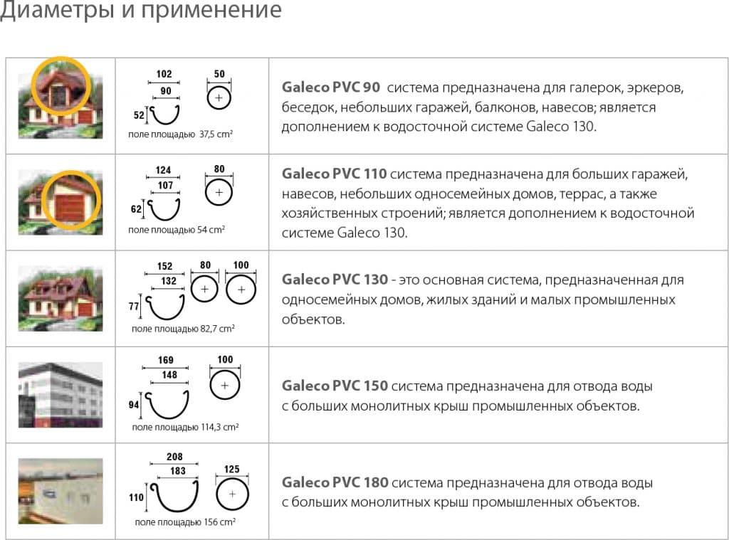 katalog_pvc2