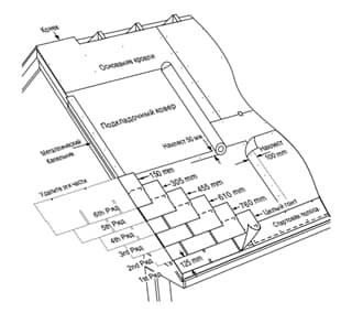 montag-ct20-5