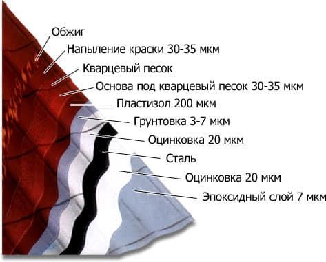 pirog-2